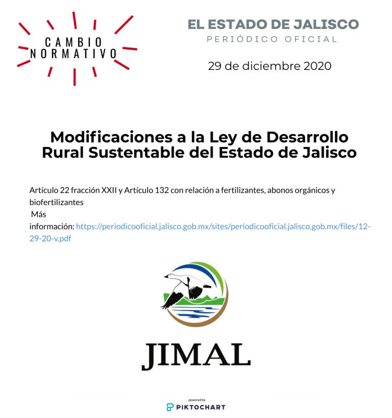 Ley estatal desarrollo rural 29-12-2020