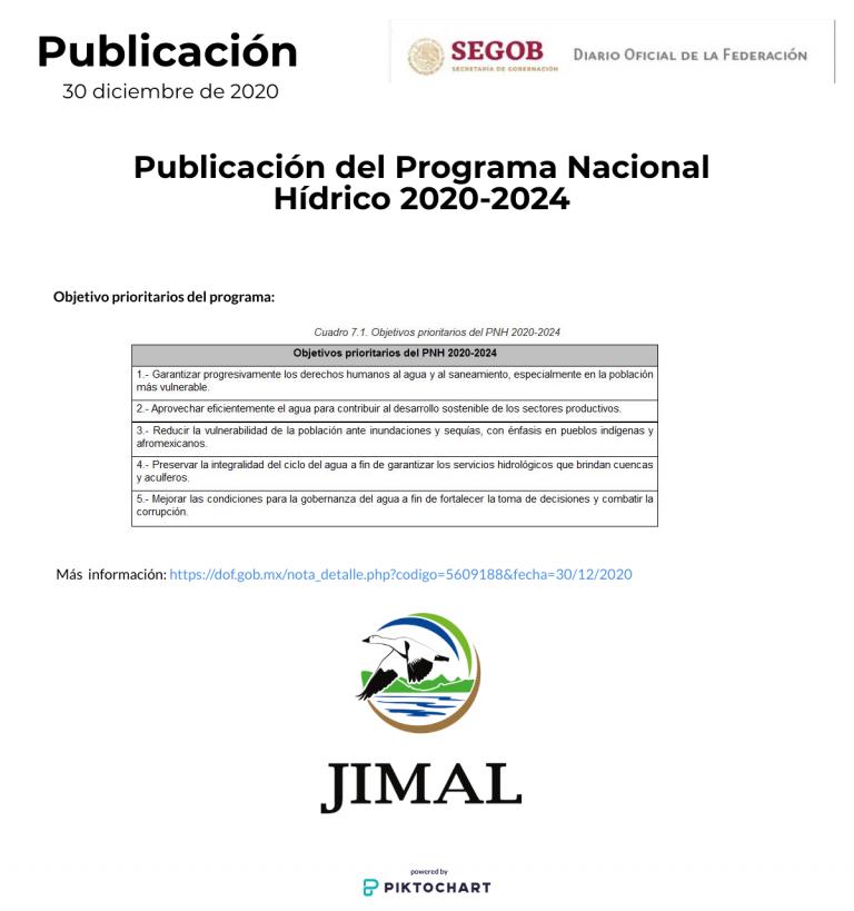 Plan nacional hidrico 2020-2024